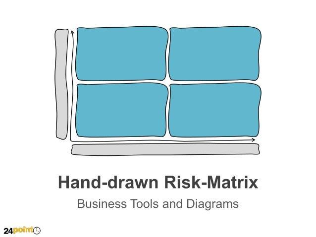 Hand Drawn Risk-Matrix