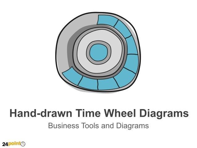 Hand-drawn Time Wheel