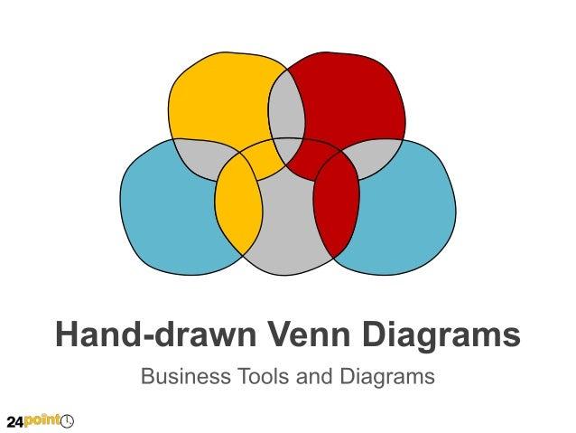 Hand-drawn Venn Diagrams - Fully Editable PowerPoint Slides