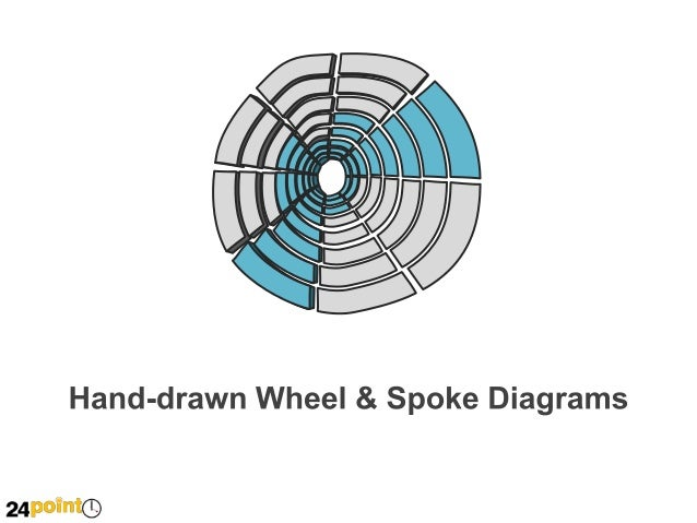 Hand-drawn Wheel & Spoke Diagrams - PowerPoint Illustration