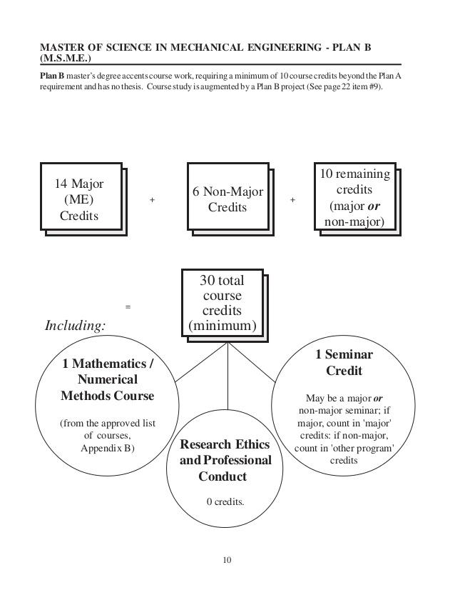 Graduate Handbook: Master s Degree Programs   The George W
