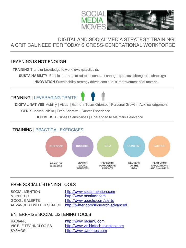 CETS 2012, Glenn Raines, handout for Digital & Social Media Strategy Training: A Critical Need for Today's Cross-Generational Workforce