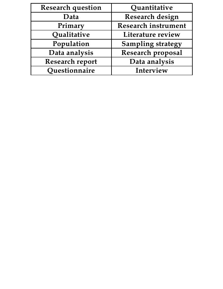 Research question      Quantitative       Data            Research design     Primary         Research instrument    Quali...