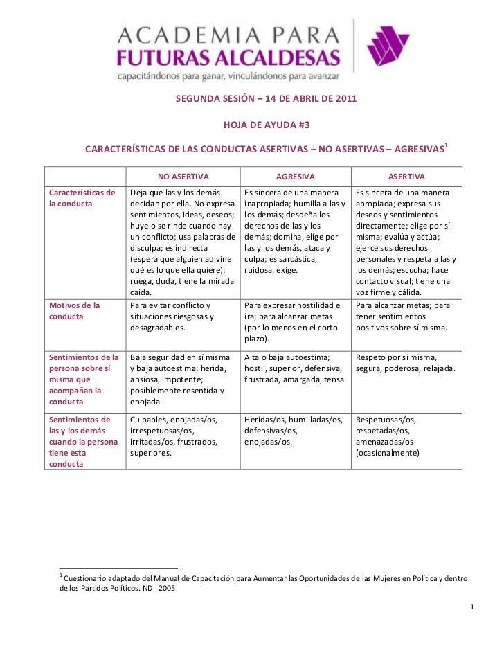 SEGUNDA SESIÓN – 14 DE ABRIL DE 2011<br />HOJA DE AYUDA #3<br />CARACTERÍSTICAS DE LAS CONDUCTAS ASERTIVAS – NO ASERTIVAS ...