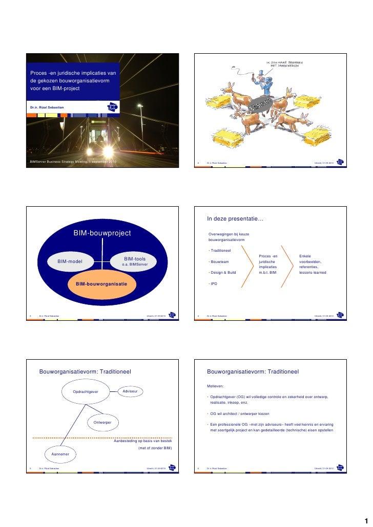 Implicaties keuze bouworganisatievorm bij BIM project