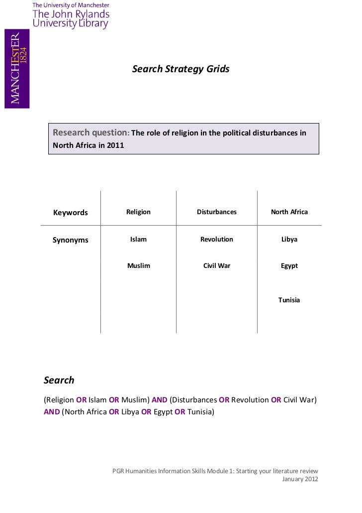 Search Strategy Grids  Research question: The role of religion in the political disturbances in  North Africa in 2011  Key...