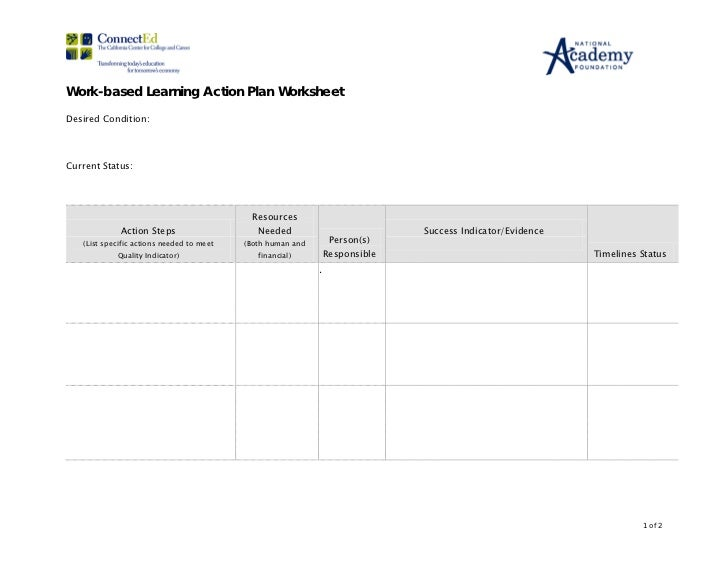 Work-based Learning Action Plan WorksheetDesired Condition:Current Status:                                            Reso...