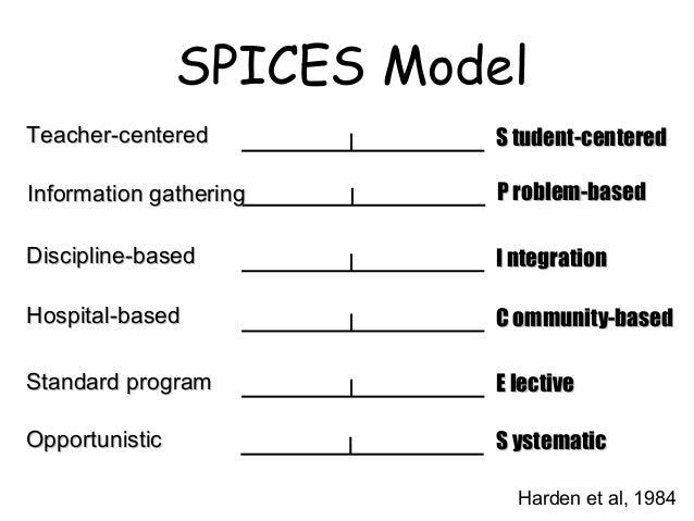 SPICES ModelTeacher-centered          S tudent-centeredInformation gathering     P roblem-basedDiscipline-based          I...