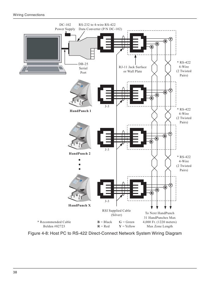 Elevator Card Reader Wiring Diagrams Card Reader