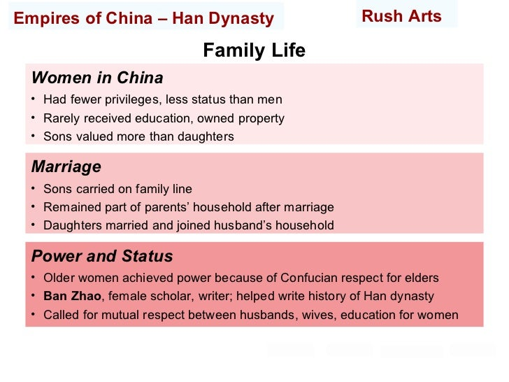 understanding the family system in china Nielsen's tv ratings are a measurement of television viewing behaviors and reveal detailed insights about programming and commercial engagement.