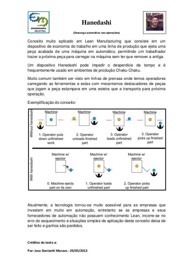 Hanedashi(Descarga automática nas operações)Conceito muito aplicado em Lean Manufacturing que consiste em umdispositivo de...