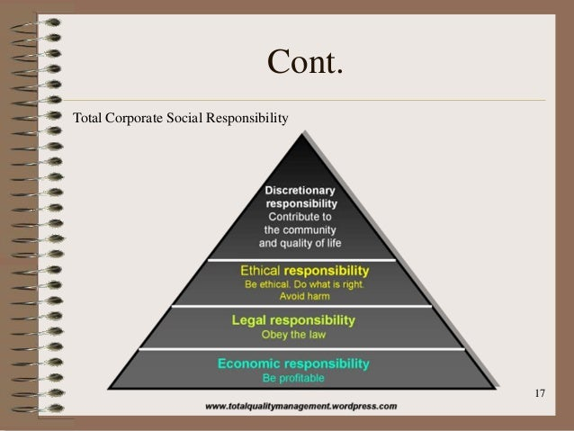 the effect of corporate social responsibility