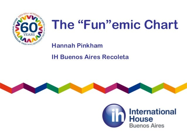 "The ""Fun""emic ChartHannah PinkhamIH Buenos Aires Recoleta"