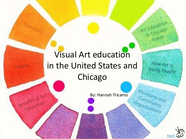 QuestionsBy: Hannah TricamoVisual Art educationin the United States andChicagoNext