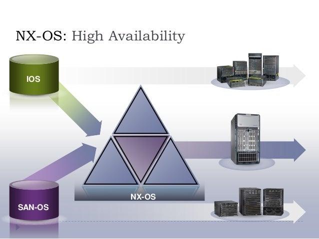 NX-OS: High Availability NX-OS SAN-OS IOS