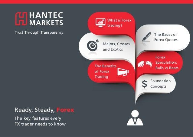 Hantec market forex brokers
