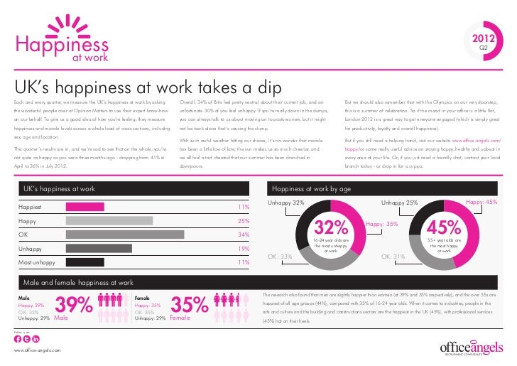 Happiness     at work                                                                                                     ...