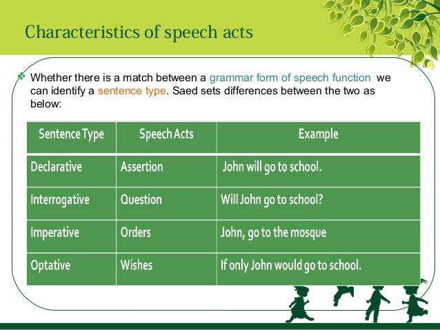 indirect speech acts searle pdf