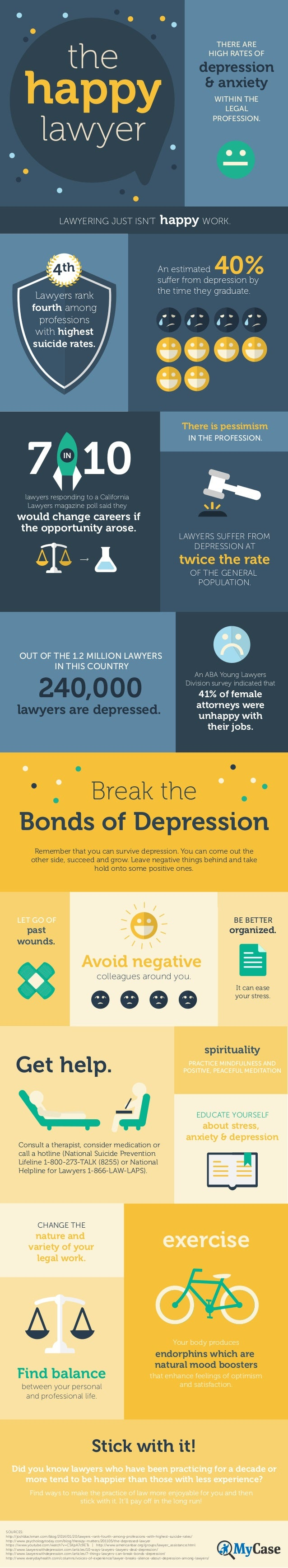 LAWYERS SUFFER FROM DEPRESSION AT OF THE GENERAL POPULATION. twice the rate the lawyer happy An estimated suffer from depr...