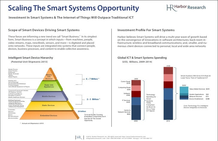 Scaling The Smart Systems Opportunity Investment In Smart Systems & The Internet of Things Will Outpace Traditional ICT   ...