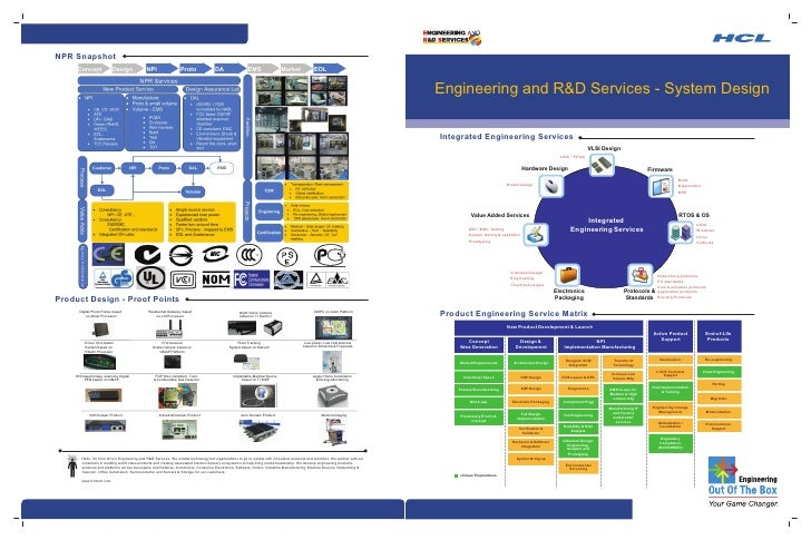 HCLT Brochure: Engineering and R&D Services- System Devices