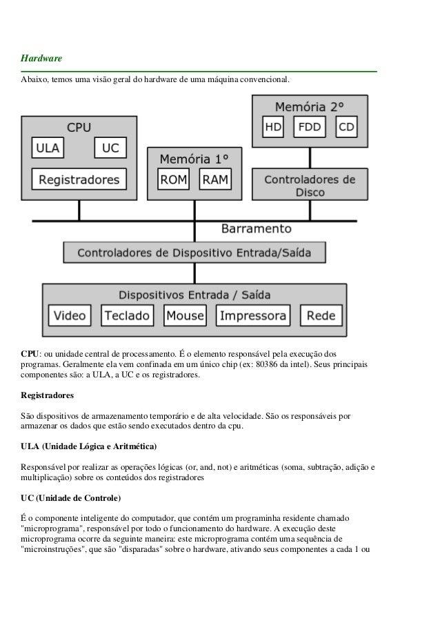 Hardware e sistemas operacionais