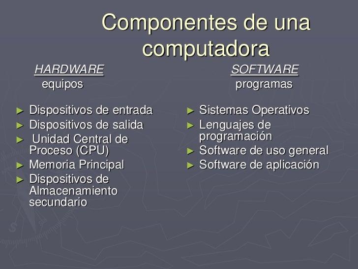 Componentes de una                    computadora    HARDWARE                         SOFTWARE     equipos                ...