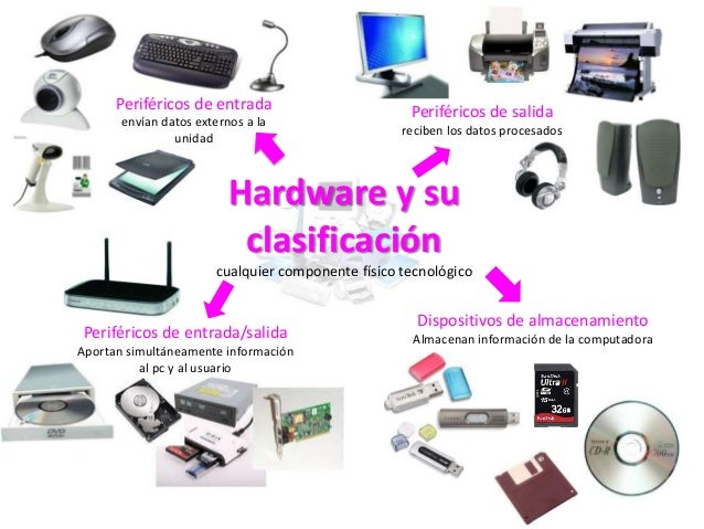 hardware dibujos: