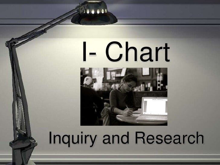 I- Chart   Inquiry and Research
