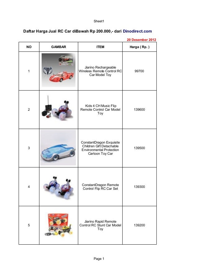 Sheet1Daftar Harga Jual RC Car diBawah Rp 200.000,- dari Dinodirect.com                                                   ...