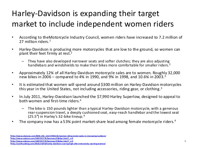 harley davidson case study essay