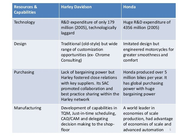 "strategic management on honda motors ""gm's decades of electrification experience and strategic ev  chief officer for  automobile operations and managing officer of honda general."
