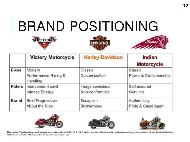 harley davidson strategic business plan