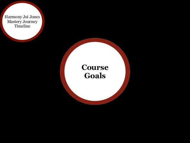 Harmony Joi Jones Mastery Timeline Course Goals