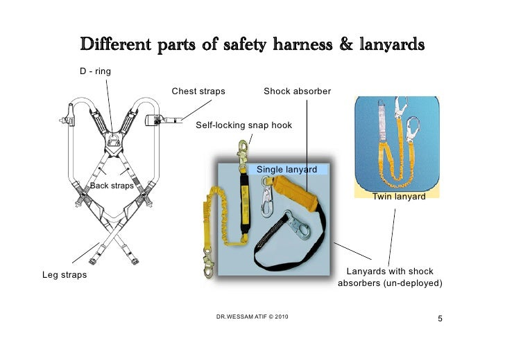 Safety Harness Lanyard Length Safety Harness Lanyards