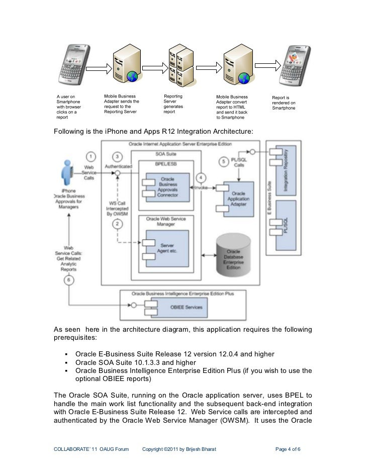 e Business Suite Architecture Diagram Oracle e Business Suite