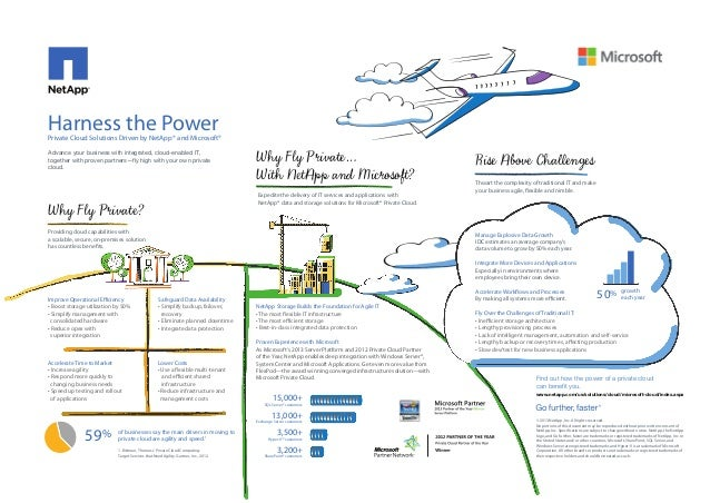 Harness the Power - Private Cloud Solutions Driven by NetApp and Microsoft