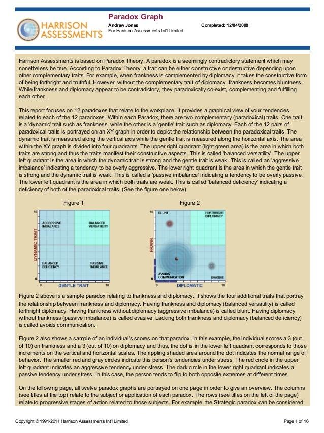 Harrison Assessments Sample Report Paradox Report