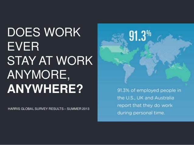 DOES WORK EVER STAY AT WORK ANYMORE, ANYWHERE? HARRIS GLOBAL SURVEY RESULTS – SUMMER 2013