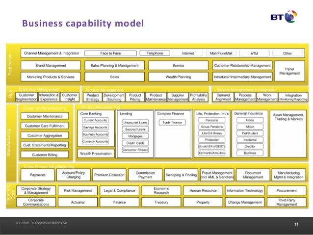 Harry Singh Security amp Risk Management Stream Managing