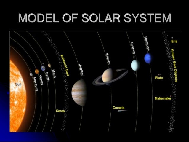 The Solar System This Ppt Is Best For All Students