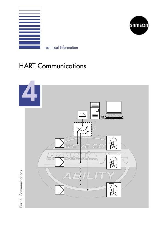 Technical InformationHART Communications             4Part 4 Communications