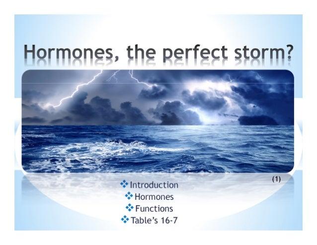 (1)Introduction Hormones  FunctionsTable's 16-7