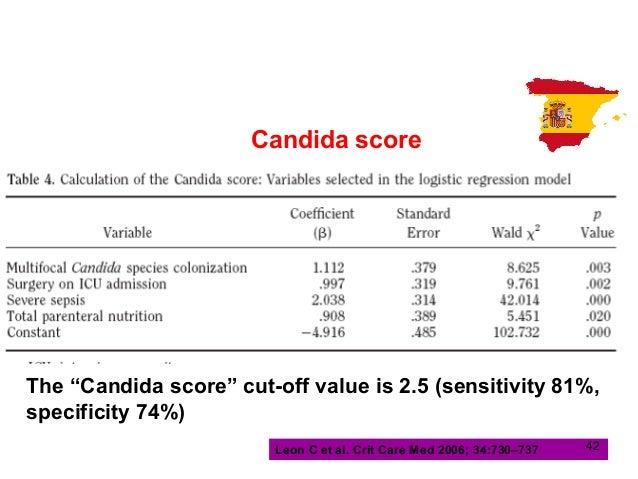 Candida-infectie (candidiasis): hoe en waar kan u ze ...