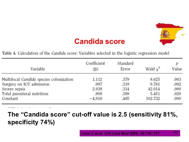 Vaginal Candida In Children Esophageal Candidiasis Shortness Of Breath What