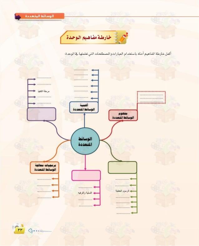 حل كتاب الحاسب اول ثانوي ف1 مقررات