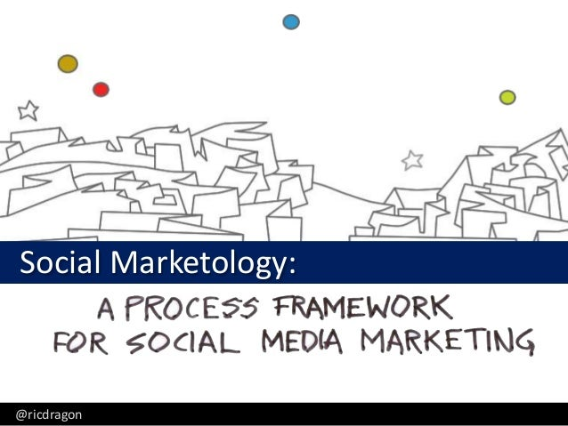 Social Marketology #SMSHI