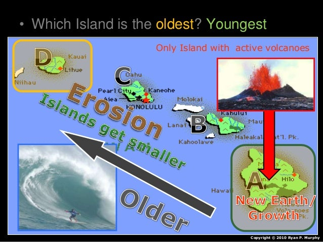 • Which Island is the oldest? Youngest Copyright © 2010 Ryan P. Murphy Only Island with active volcanoes
