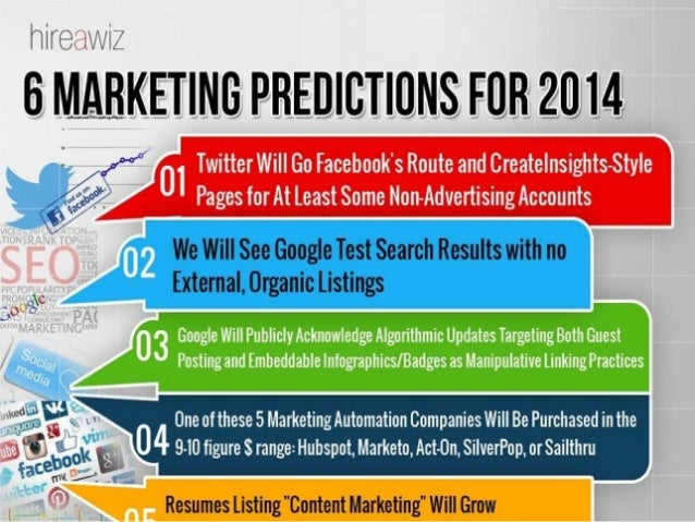 6 Marketing Predictions for 2014 [Infographic]