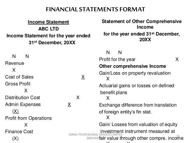 Profit And Loss Income Statement Example